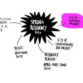 SPRING 2020 RESIDENCY CALL – WRITING PROJECT