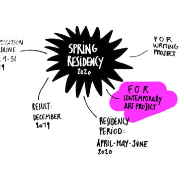 SPRING 2020 RESIDENCY – CONTEMPORARY ART PROJECT