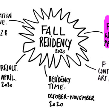 FALL 2020 – RESIDENCY CALL – WRITING PROJECT